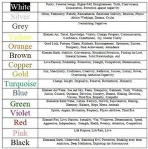 wiccan color meanings candle color meaning wicca color meanings