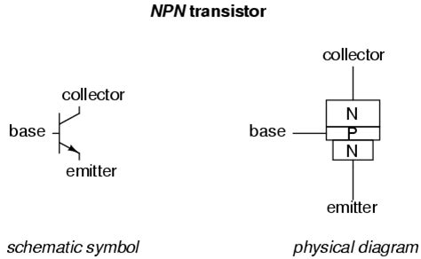 funzionamento transistor bc547 lessons in electric circuits volume iii semiconductors chapter 4