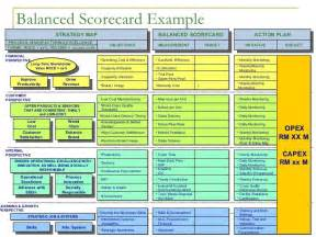 balanced scorecard template word search results for free cd cover template page 2