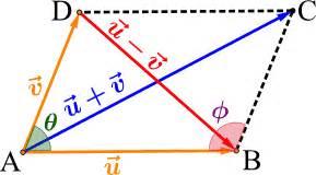 somma angoli interni parallelogramma regola parallelogramma
