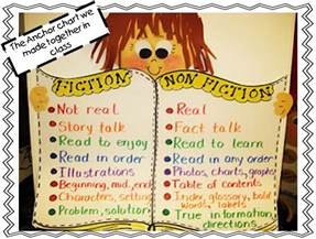first grade wow fiction and nonfiction compare anchor chart