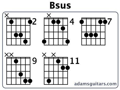 C Sus Guitar Chord