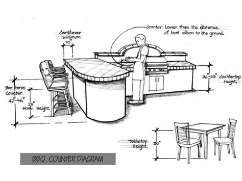 standard counter height standard heights and dimensions for outdoor kitchen design the concrete network