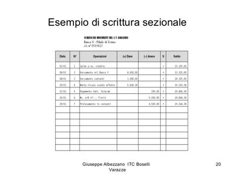 contabilità sezionale il sistema informativo aziendale