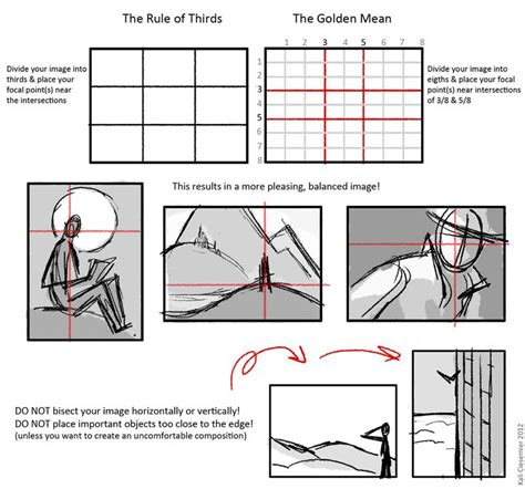 layout composition rules composition art tips and supplies pinterest