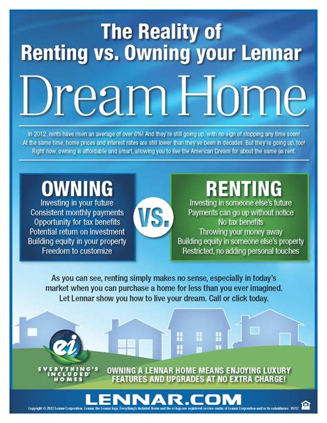 renting vs buying real estate in miami facts calculations 17 best images about social media on pinterest student
