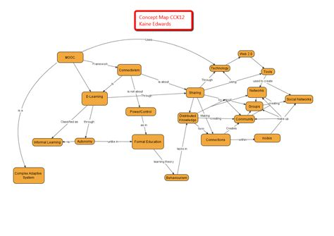 concept map exles search results calendar 2015