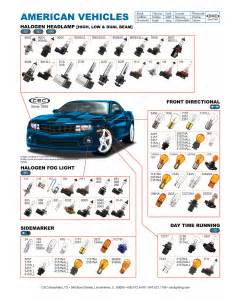 Car Light Bulbs Chart Car Light Bulb Types Chart Auto Bulb Guide