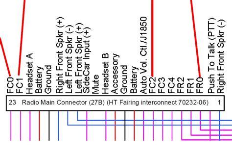 wiring diagram radio harley 2014 wiring free engine