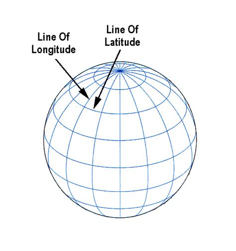 Lat Lookup Latitude Driverlayer Search Engine
