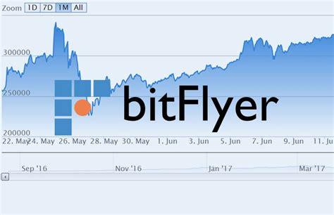 bitcoin japan exchange world s largest japanese bitcoin exchange to open u s