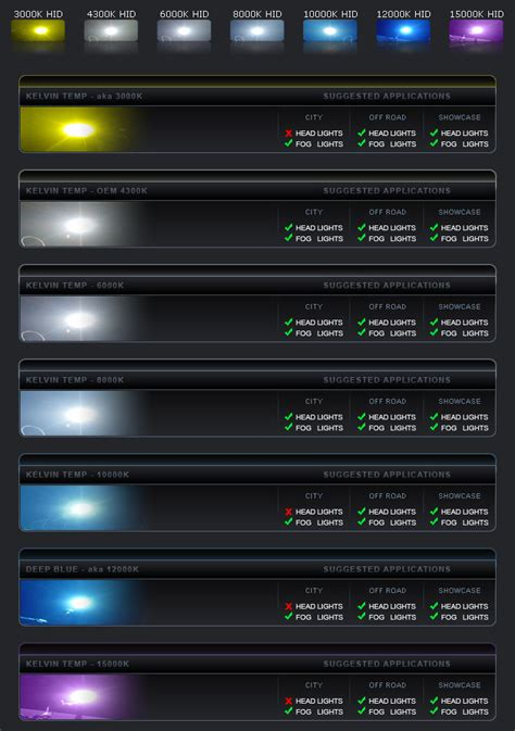 hid color chart the hid thread chevy truck forum gmc truck forum