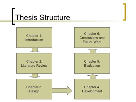 social science dissertation structure literature review shortcut