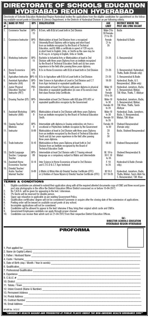 pattern making jobs in hyderabad jobs in education department hyderabad 2012