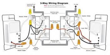 insteon 3 way switch alternate wiring bithead s