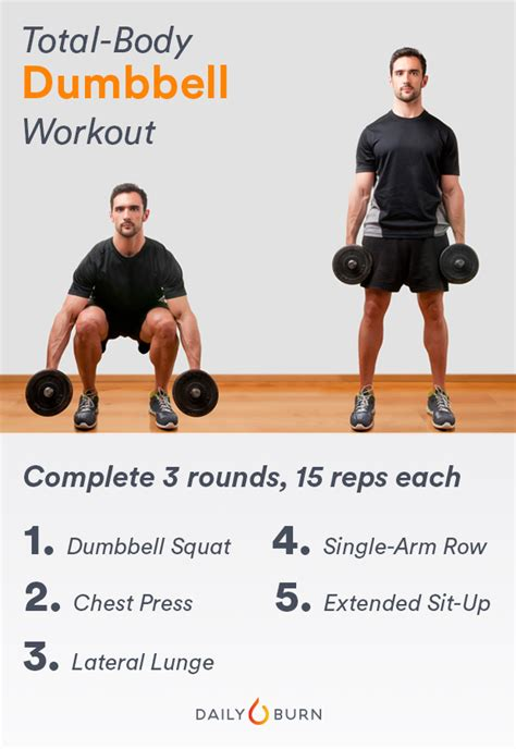 full body workout with dumbbells and bench kettlebells vs dumbbells which should i choose