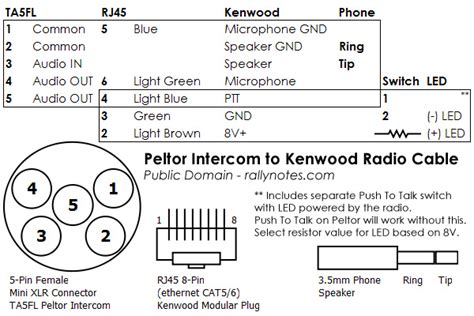 peltor fmt120 to kenwood ham radio rallynotes
