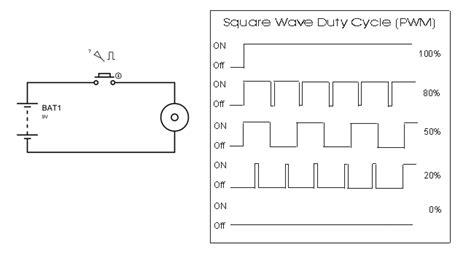 wiring diagram pwm motor controller brake controller