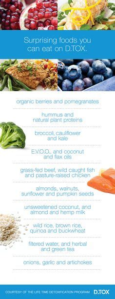 Lifetime Detox Food List by 1000 Images About Lifetime Fitness Detox Program On