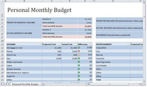 personnel budget template personal monthly budget template way more useful excel