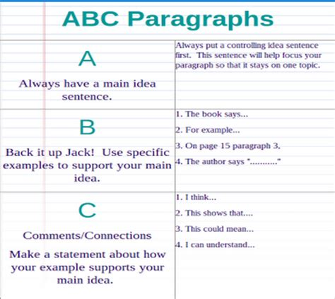 Make Your Own Website writing abc paragraph instructional technology