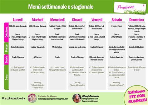dieta alimentare corretta settimanale 187 colon irritabile dieta settimanale
