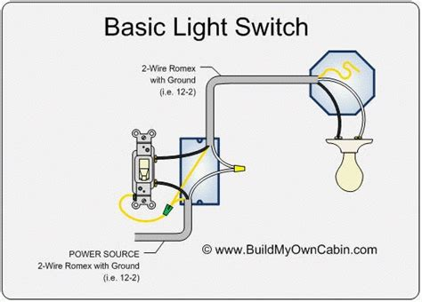 Simple Electrical Wiring Diagrams Basic Light Switch How To Wire Lights