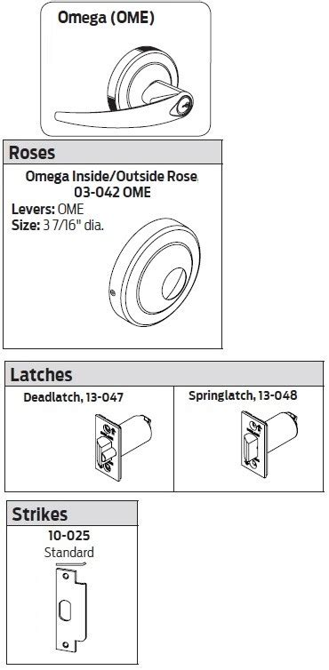 Schlage Commercial Nd10s Ome Nd10s Ome Nd10some Nd40s Ome Nd40s Ome Nd40some Nd53ld Ome Nd53ld Schlage Nd80pd Template
