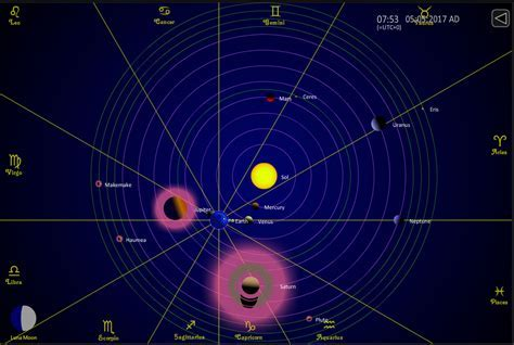 Map of Solar System Planets   Pics about space