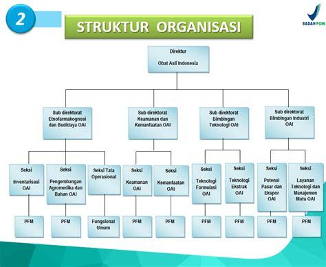 cara membuat flowchart struktur organisasi cara membuat struktur organisasi dari aspek manajemen