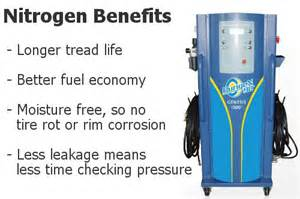 Nitrogen Gas Car Tires Nitrogen In Tires Information About Nitrogen Tire 2016