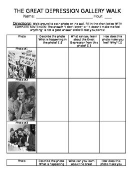Great Depression Worksheet by The Great Depression Gallery Walk Worksheet By Mrs Fs