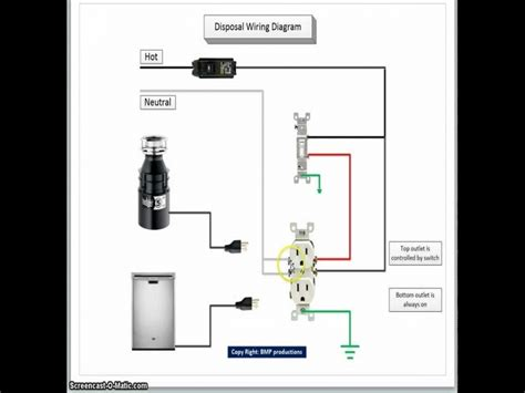 garbage disposal wiring diagram how to wire a garbage