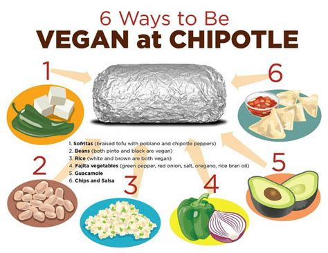 vegan eat drink and live like you give a sh t books how to order vegan at fast food and chain restaurants peta