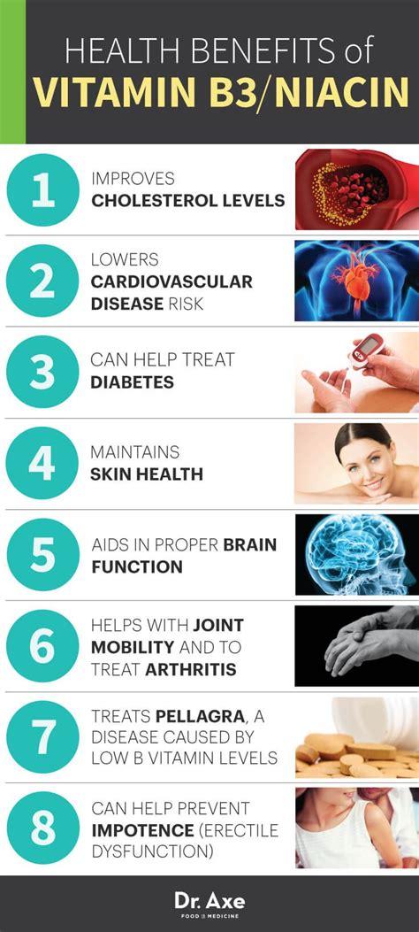 Niacin Detox Side Effects by Best 25 Niacin Benefits Ideas On Vitamin B