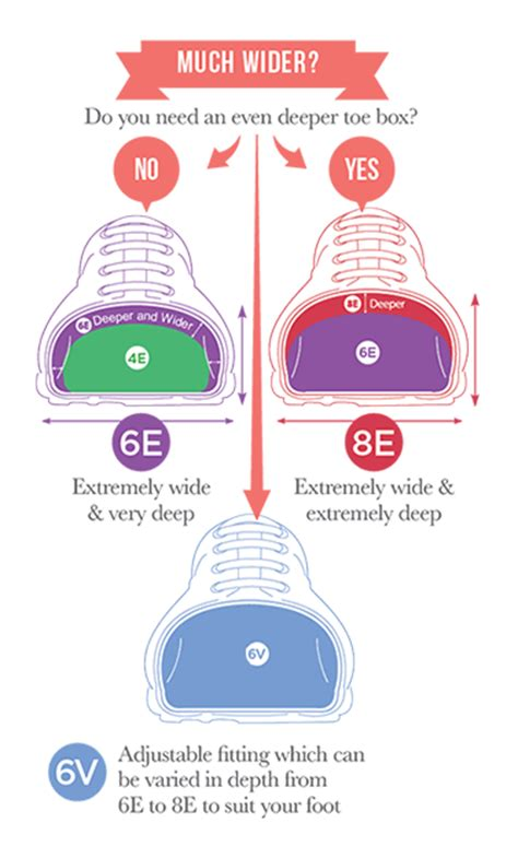 shoe size chart extra wide shoe widths explained 28 images shoe sizes explained