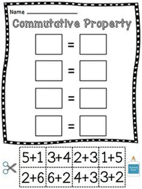 Meuble D Entrée étroit by The Best Commutative Property Ideas On What Is