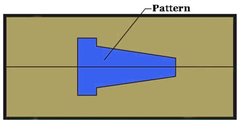 pattern definition in casting mechanical technology metal casting pattern