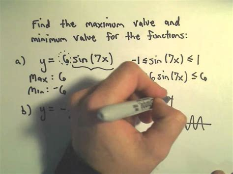 How To Find Local On Maximum And Minimum Values Of Sine And Cosine Functions