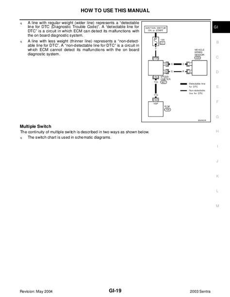 how to download repair manuals 2003 nissan sentra parking system 2003 nissan sentra service repair manual
