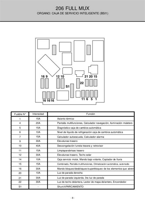 peugeot 206 wiring diagram for radio wiring diagram
