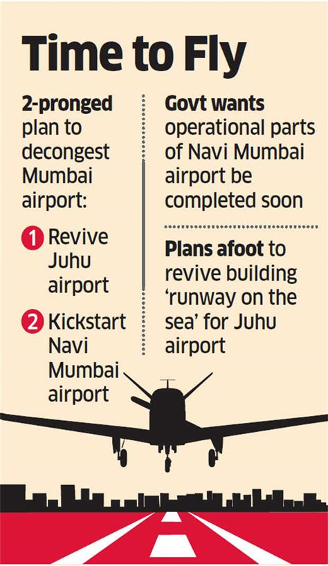 Mba Operations In Navi Mumbai by Government Sets 2019 As Deadline For Navi Mumbai Airport