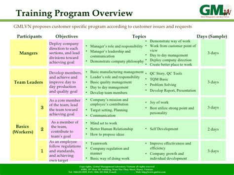 management training program introduction