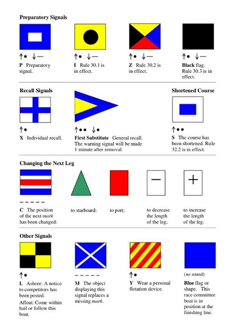 sailboat racing flags all you need to know about racing and flags