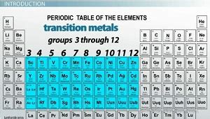 What Element Is A Transition Metal With 30 Protons 201 L 233 Ments De Transition Metal De Transition Metaux De