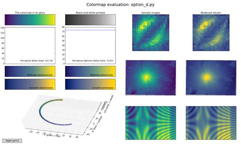 color map color colormaps for linear visual perception and