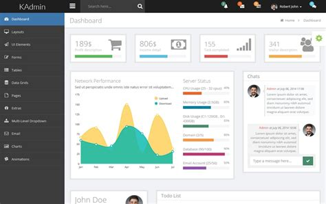 100 Best Free Bootstrap Admin Templates 187 Css Author Free Dashboard Templates