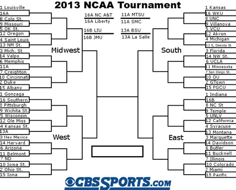 ncaa college basketball schedule cbssportscom cbs sports here s the 2013 ncaa tournament bracket view