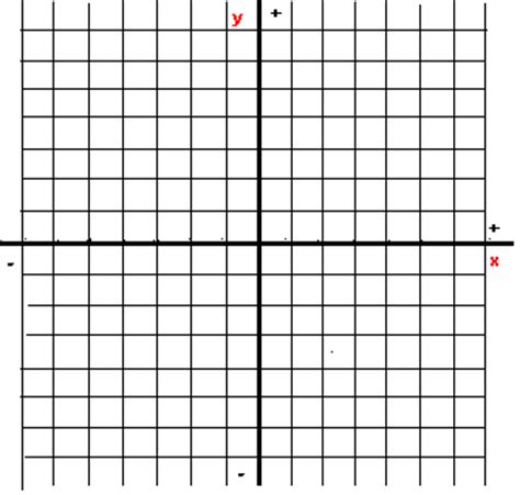 printable graph paper for math homework homework graph paper