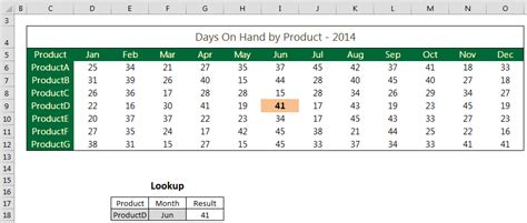 Lookup Table Excel Tips And Tricks For Efficient Data Analysis